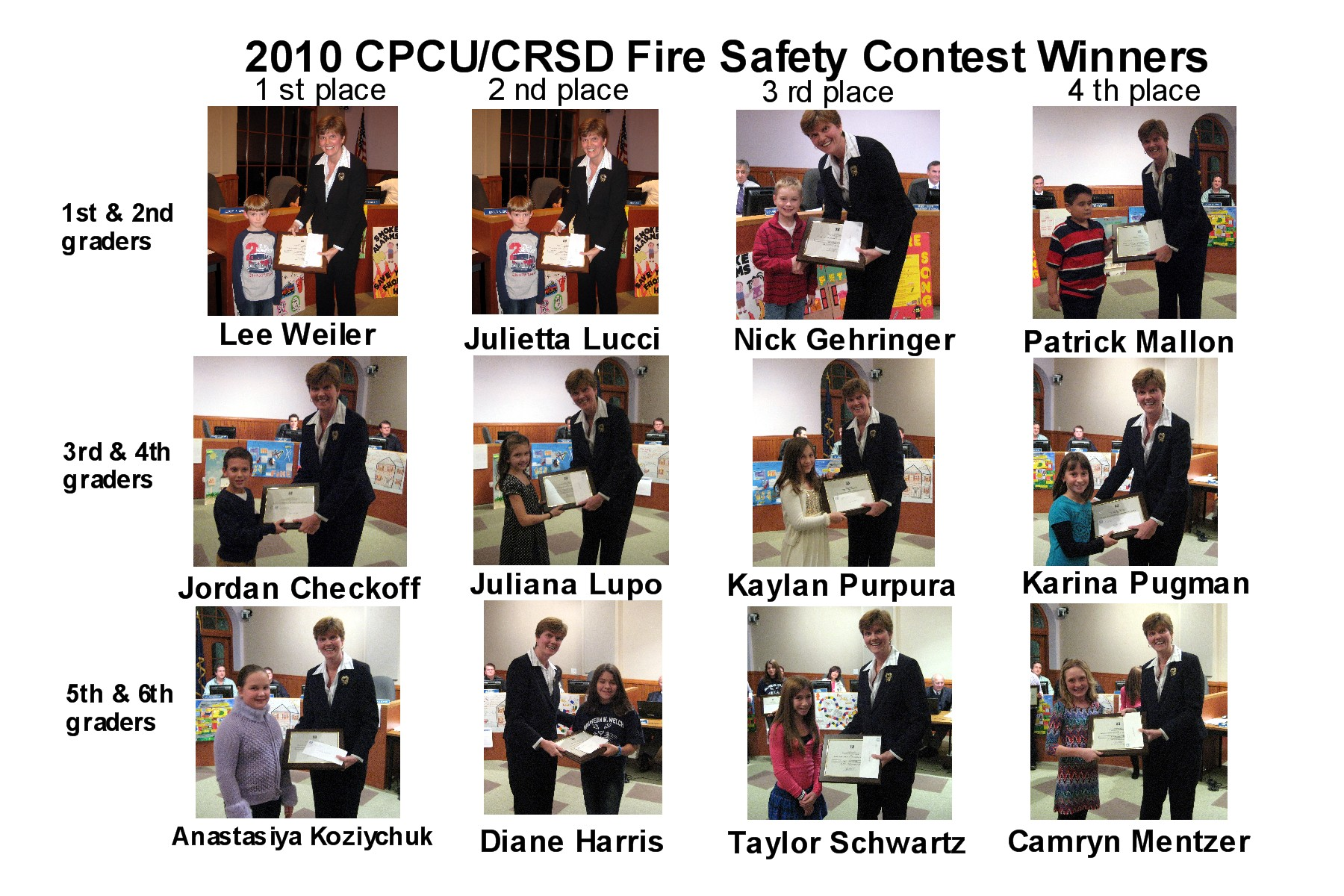 fire essay contest winners The first place winners from each school in the essay contest receive $25 with a grand prize of $100, while the coloring contest first place winners each receive a goody bag of fire related safety items with the grand prize winner receiving $50.